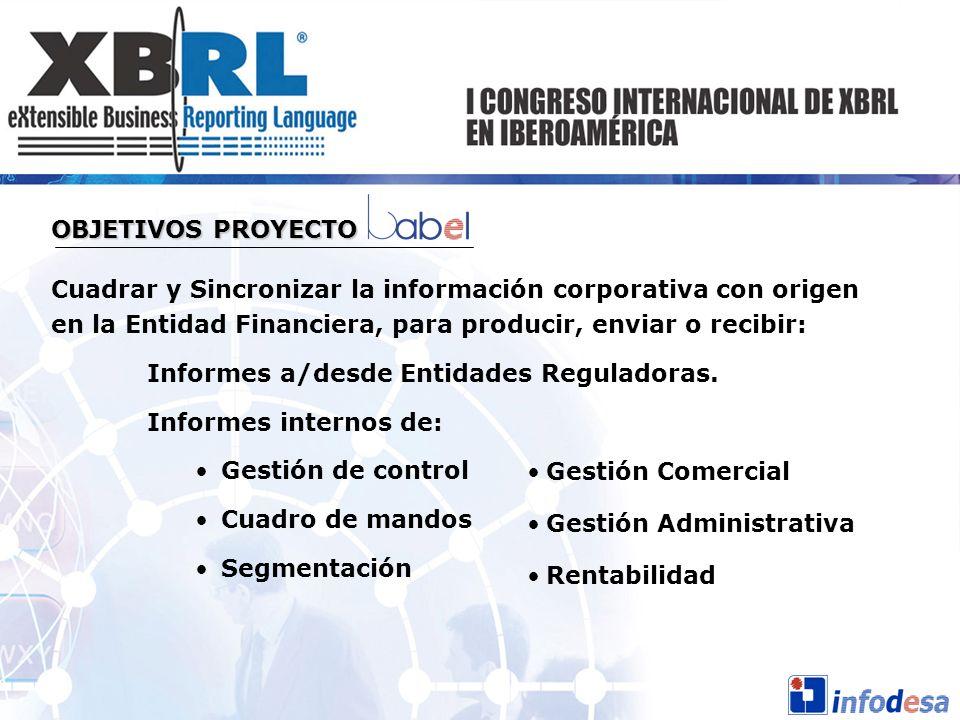 Cuadrar y Sincronizar la información corporativa con origen en la Entidad Financiera, para producir, enviar o recibir: Informes a/desde Entidades Regu