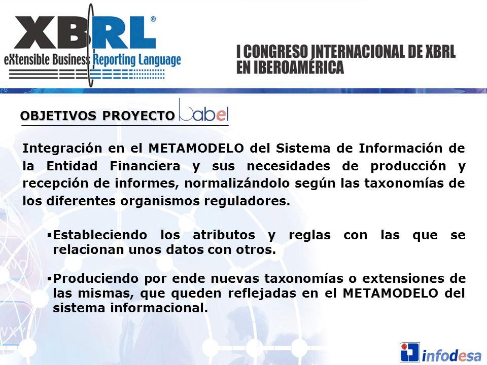 Integración en el METAMODELO del Sistema de Información de la Entidad Financiera y sus necesidades de producción y recepción de informes, normalizándo