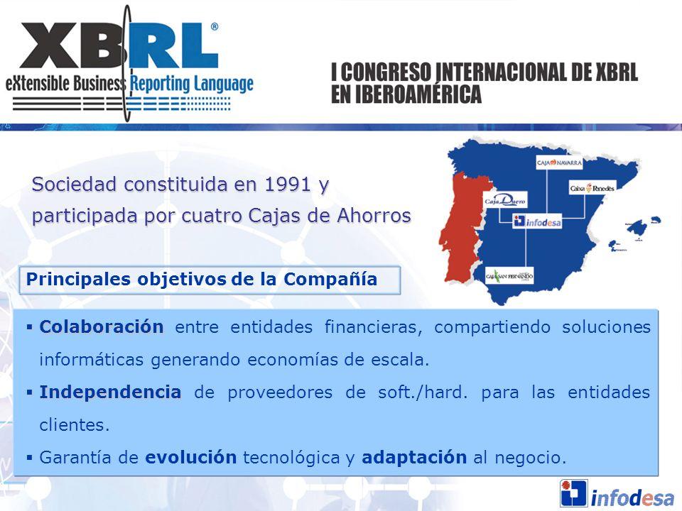 Sociedad constituida en 1991 y participada por cuatro Cajas de Ahorros Principales objetivos de la Compañía Colaboración Colaboración entre entidades