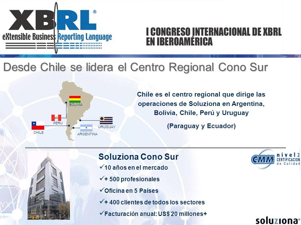 Áreas de actividad Control y Gestión Económica Organización y RRHH Desarrollo Comercial Consultoría Soluciones de negocio Tecnología Soluziona se organiza en 3 Áreas de Actividad