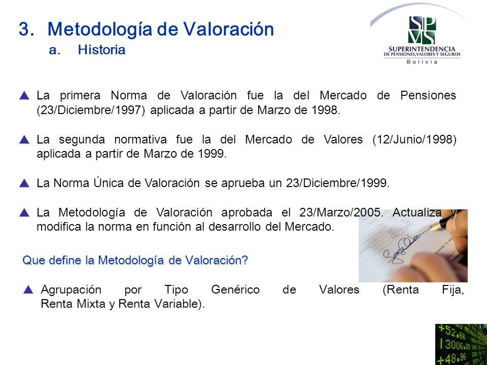 3.Metodología de Valoración Que define la Metodología de Valoración? Agrupación por Tipo Genérico de Valores (Renta Fija, Renta Mixta y Renta Variable