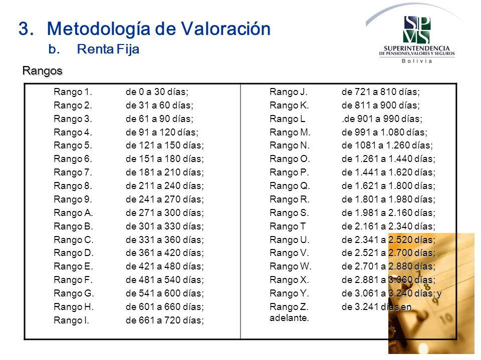 Rango 1.de 0 a 30 días; Rango 2.de 31 a 60 días; Rango 3.de 61 a 90 días; Rango 4.de 91 a 120 días; Rango 5.de 121 a 150 días; Rango 6.de 151 a 180 dí