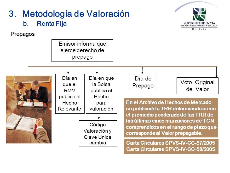 3.Metodología de Valoración Prepagos Emisor informa que ejerce derecho de prepago Día en que el RMV publica el Hecho Relevante Día de Prepago Vcto. Or