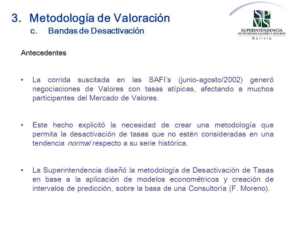 Antecedentes La corrida suscitada en las SAFIs (junio-agosto/2002) generó negociaciones de Valores con tasas atípicas, afectando a muchos participante