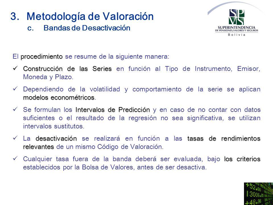 procedimiento El procedimiento se resume de la siguiente manera: Construcción de las Series Construcción de las Series en función al Tipo de Instrumen