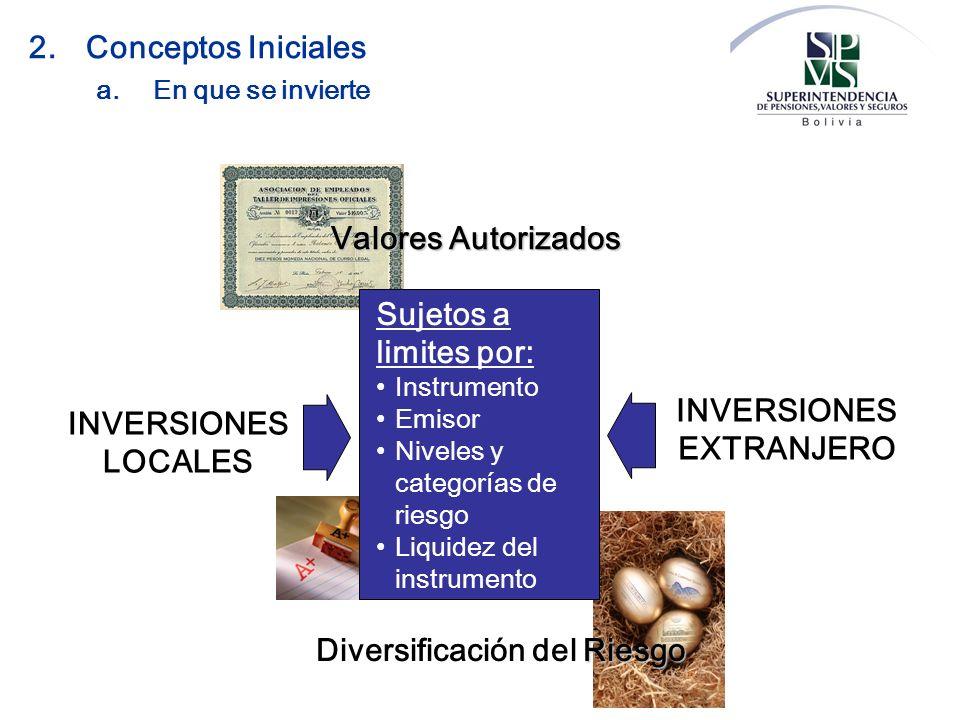 LOCALES INVERSIONES EXTRANJERO INVERSIONES LOCALES Sujetos a limites por: Instrumento Emisor Niveles y categorías de riesgo Liquidez del instrumento R