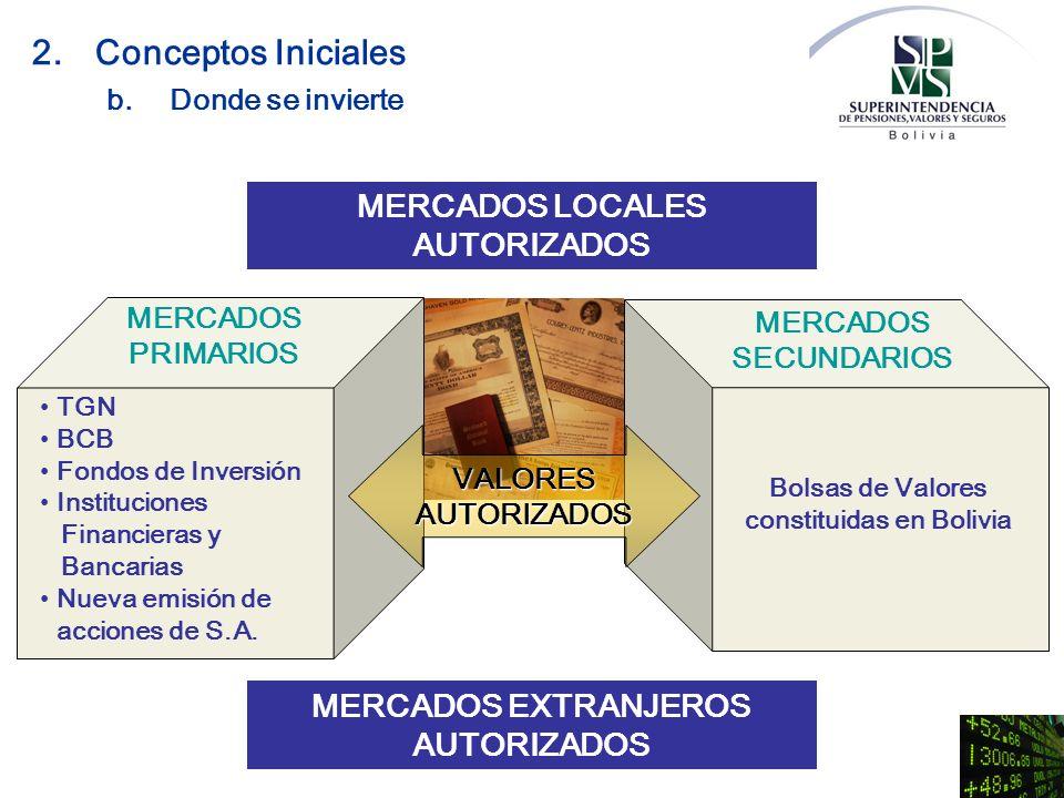 MERCADOS LOCALES AUTORIZADOS MERCADOS PRIMARIOS MERCADOS SECUNDARIOS TGN BCB Fondos de Inversión Instituciones Financieras y Bancarias Nueva emisión d
