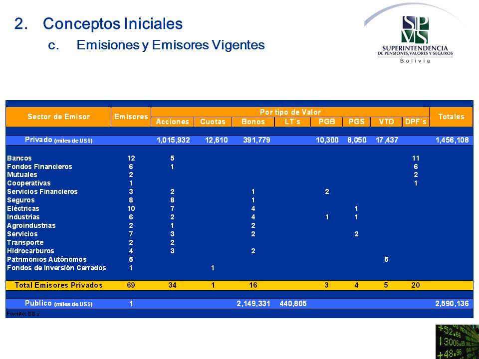 c.Emisiones y Emisores Vigentes 2.Conceptos Iniciales