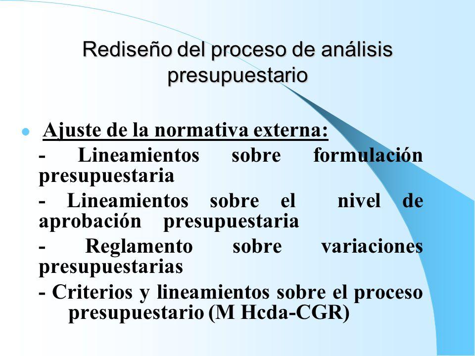 Rediseño del proceso de análisis presupuestario Ajuste de la normativa externa: - Lineamientos sobre formulación presupuestaria - Lineamientos sobre e