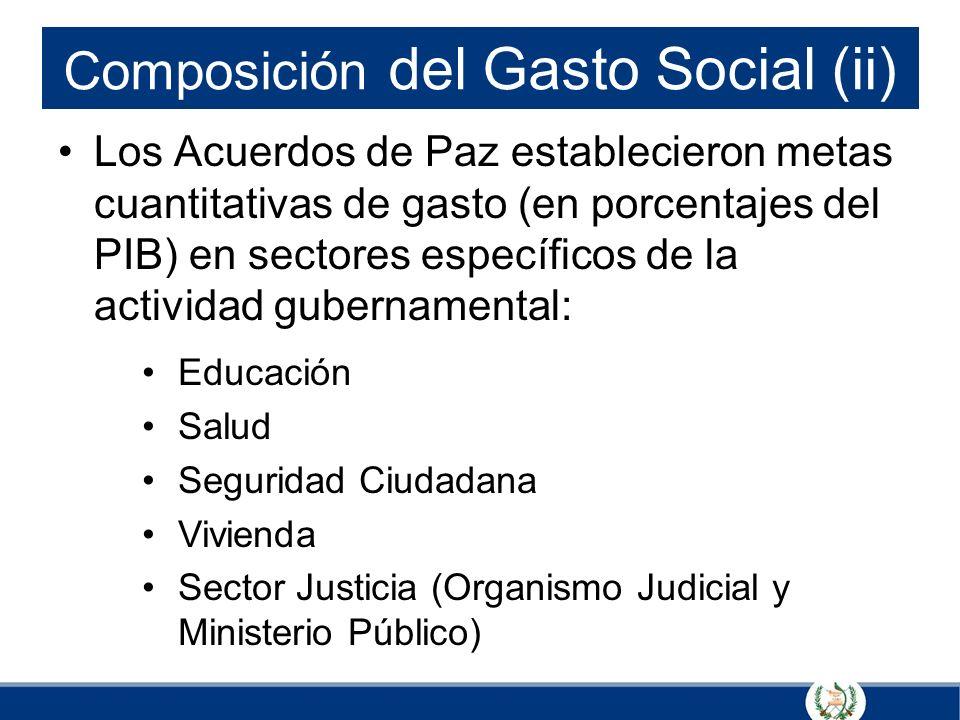 Composición del Gasto Social (ii) Los Acuerdos de Paz establecieron metas cuantitativas de gasto (en porcentajes del PIB) en sectores específicos de l