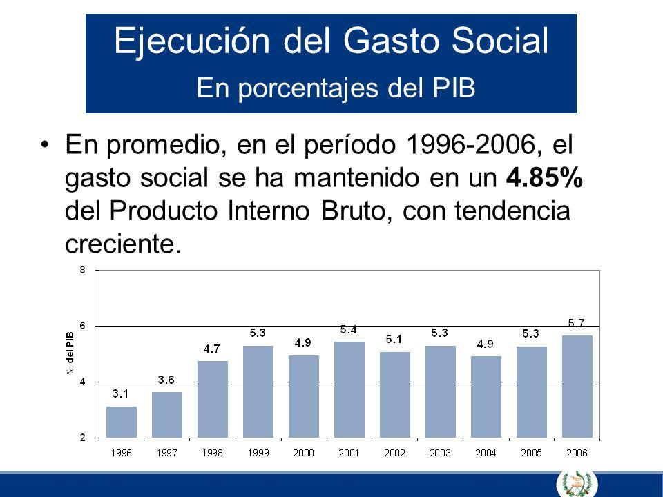 Ejecución del Gasto Social En porcentajes del PIB En promedio, en el período 1996-2006, el gasto social se ha mantenido en un 4.85% del Producto Inter