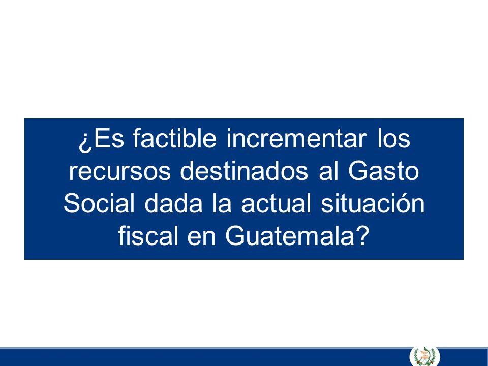 ¿Es factible incrementar los recursos destinados al Gasto Social dada la actual situación fiscal en Guatemala?
