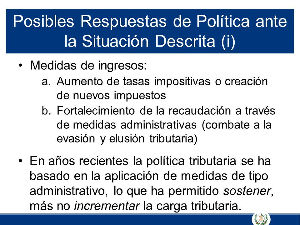 Posibles Respuestas de Política ante la Situación Descrita (i) Medidas de ingresos: a.Aumento de tasas impositivas o creación de nuevos impuestos b.Fo