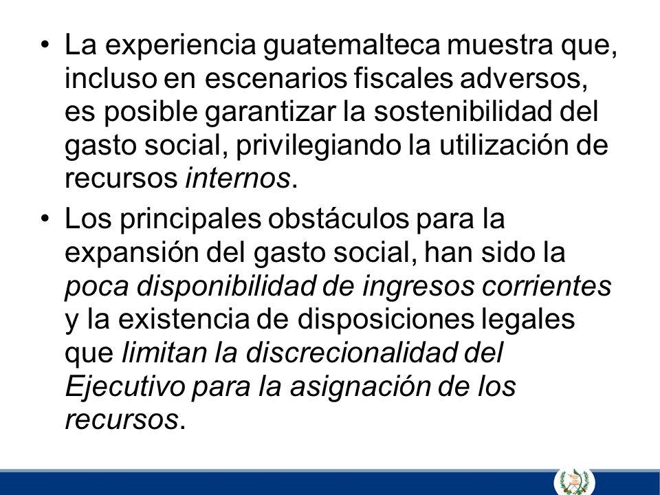 La experiencia guatemalteca muestra que, incluso en escenarios fiscales adversos, es posible garantizar la sostenibilidad del gasto social, privilegia