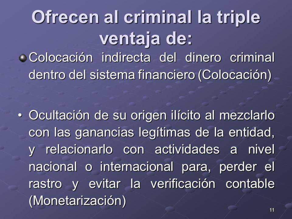 11 Ofrecen al criminal la triple ventaja de: Colocación indirecta del dinero criminal dentro del sistema financiero (Colocación) Ocultación de su orig