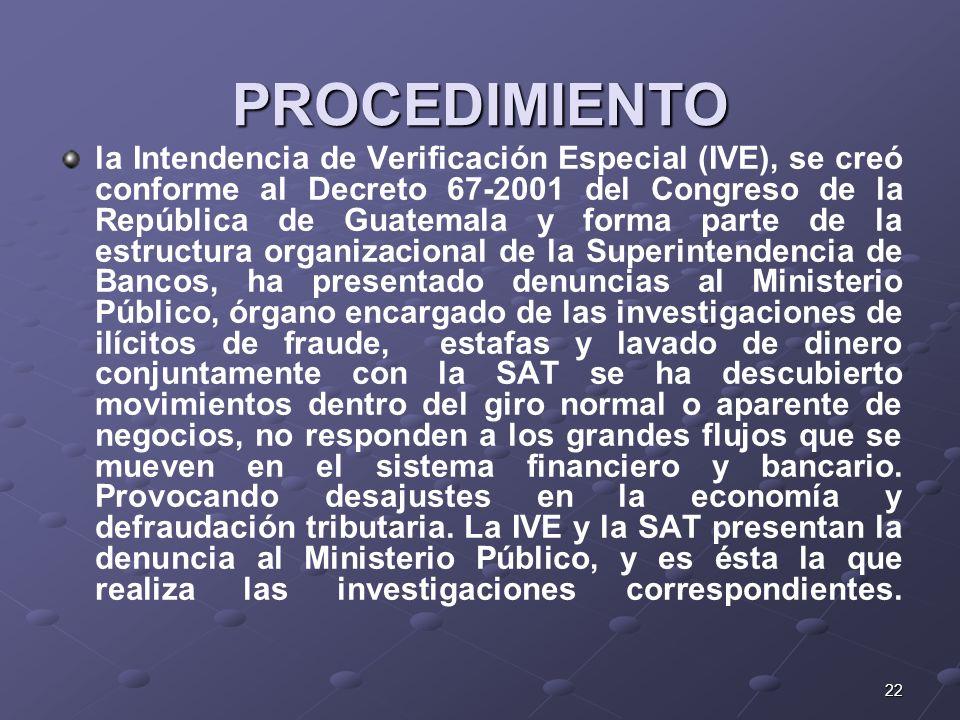 22 PROCEDIMIENTO la Intendencia de Verificación Especial (IVE), se creó conforme al Decreto 67-2001 del Congreso de la República de Guatemala y forma
