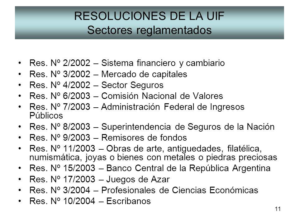 11 RESOLUCIONES DE LA UIF Sectores reglamentados Res. Nº 2/2002 – Sistema financiero y cambiario Res. Nº 3/2002 – Mercado de capitales Res. Nº 4/2002