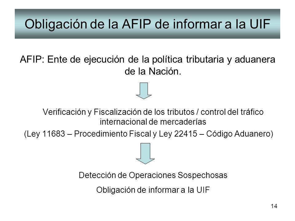 14 Obligación de la AFIP de informar a la UIF AFIP: Ente de ejecución de la política tributaria y aduanera de la Nación. Verificación y Fiscalización
