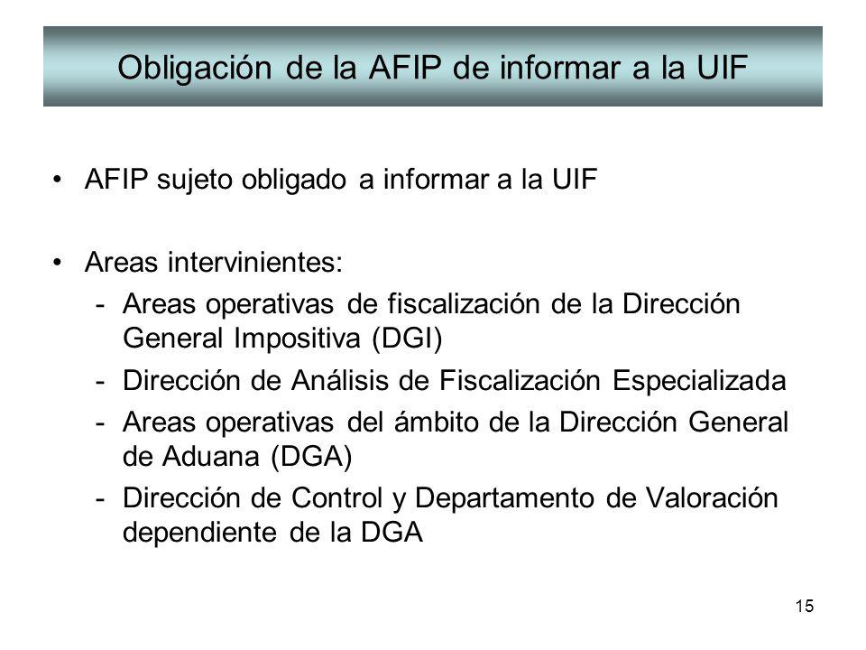 15 Obligación de la AFIP de informar a la UIF AFIP sujeto obligado a informar a la UIF Areas intervinientes: -Areas operativas de fiscalización de la