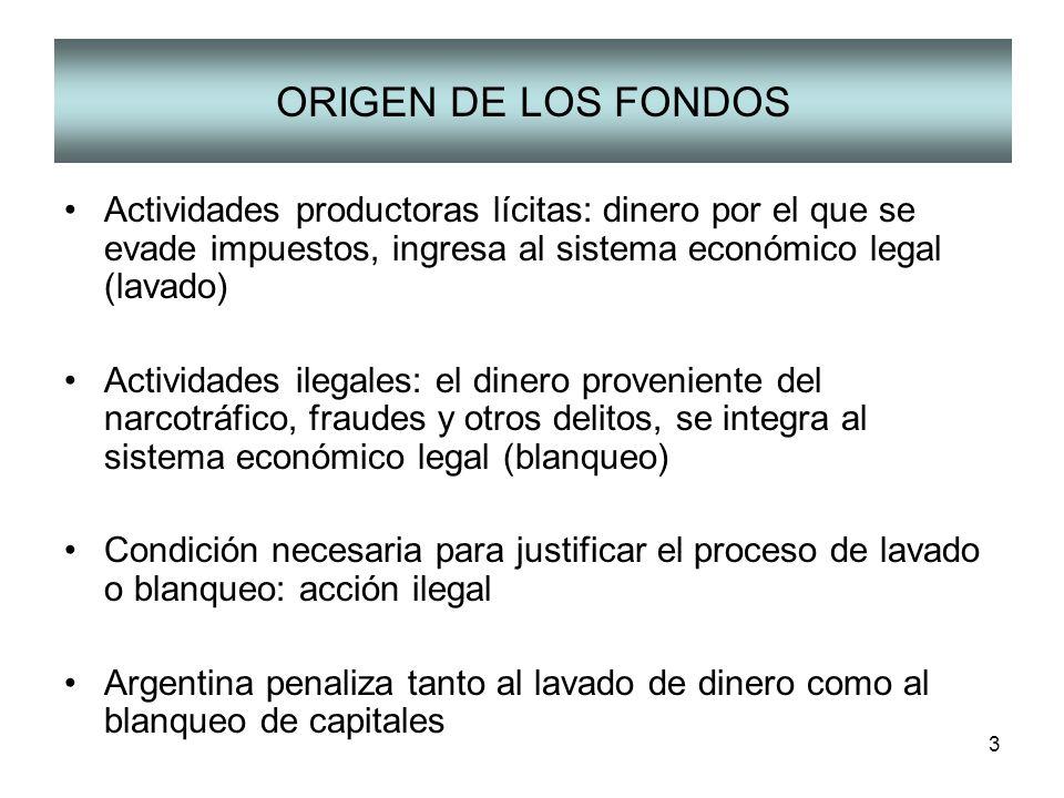 3 ORIGEN DE LOS FONDOS Actividades productoras lícitas: dinero por el que se evade impuestos, ingresa al sistema económico legal (lavado) Actividades