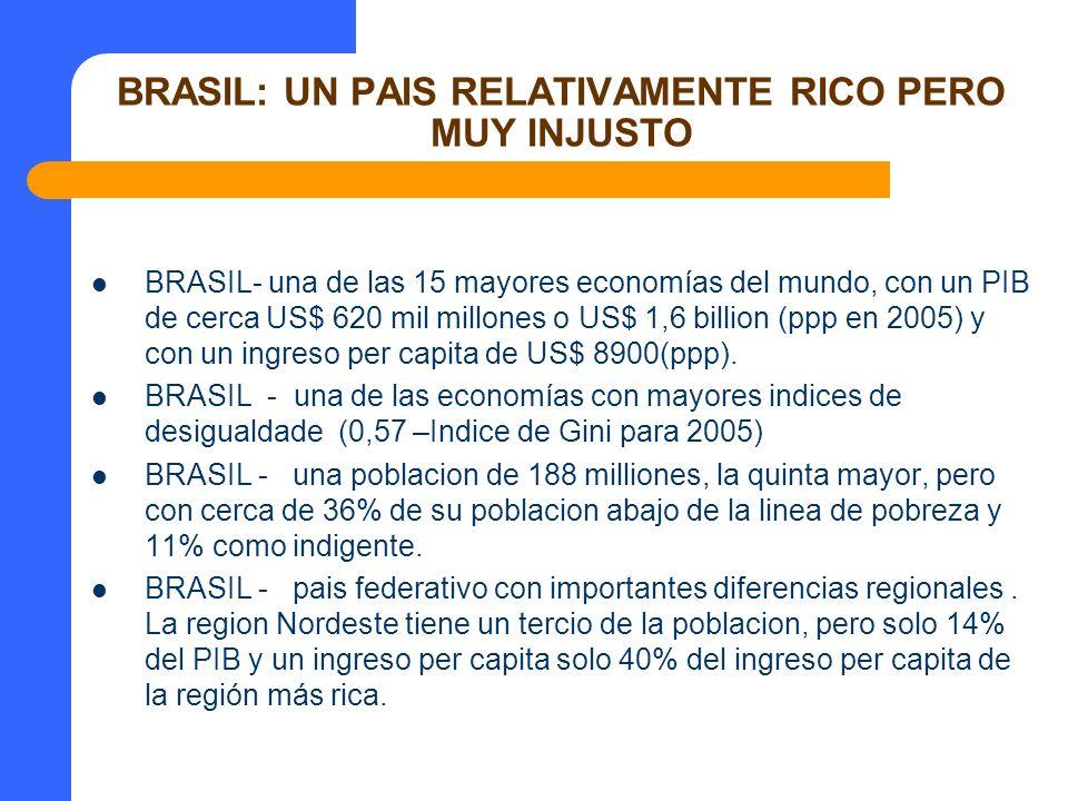 BRASIL: UN PAIS RELATIVAMENTE RICO PERO MUY INJUSTO BRASIL- una de las 15 mayores economías del mundo, con un PIB de cerca US$ 620 mil millones o US$