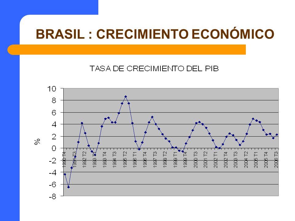 BRASIL : CRECIMIENTO ECONÓMICO