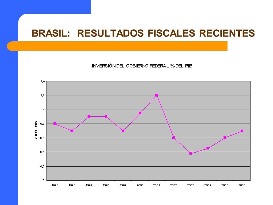 CONTRIBUCIONES SOCIALES- BASE AMPLIA Y GASTO SOLO EN SEGURIDAD SOCIAL.