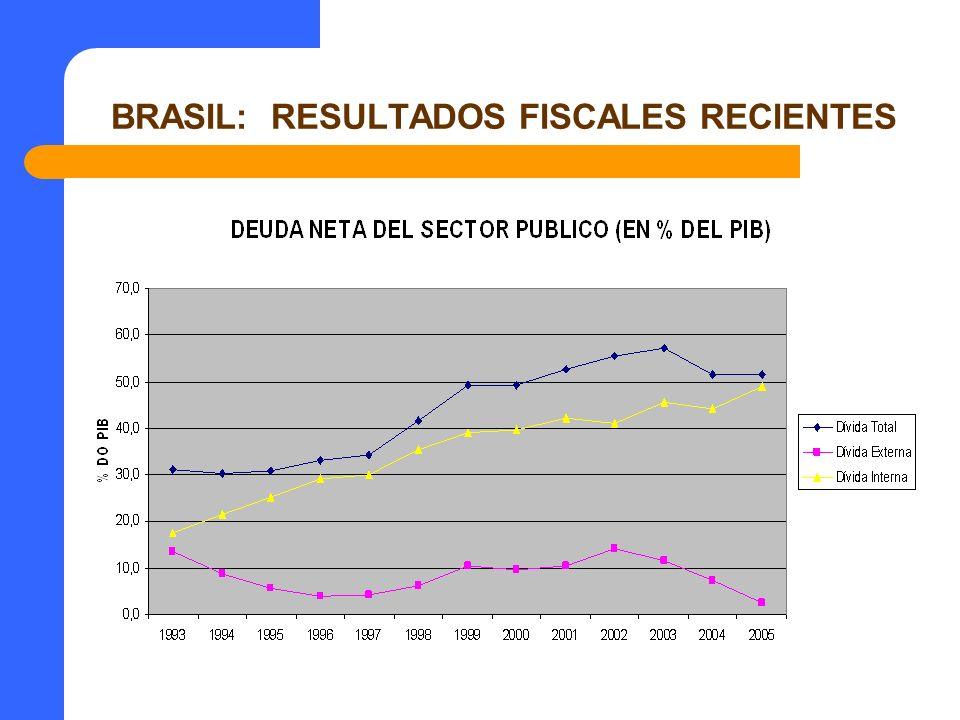 Santiago, 11 de Enero de 2007 Carlos Mussi Oficina de la CEPAL en Brasilia carlos.mussi@cepal.org tel: (5561) 3321-3232