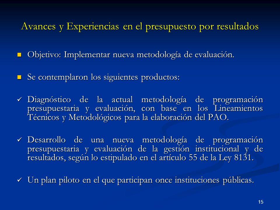 15 Avances y Experiencias en el presupuesto por resultados Objetivo: Implementar nueva metodología de evaluación. Objetivo: Implementar nueva metodolo