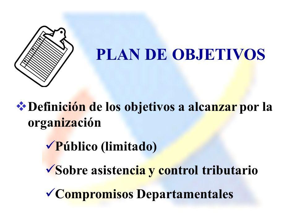 PLAN DE OBJETIVOS Definición de los objetivos a alcanzar por la organización Público (limitado) Sobre asistencia y control tributario Compromisos Depa