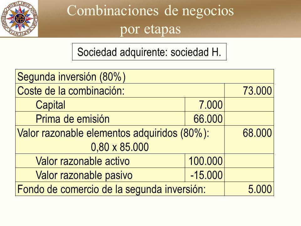 Combinaciones de negocios por etapas Segunda inversión (80%) Coste de la combinación:73.000 Capital7.000 Prima de emisión66.000 Valor razonable elemen