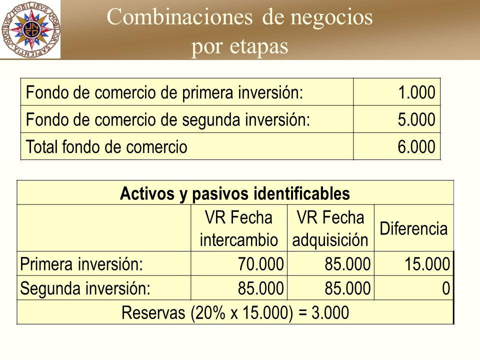 Combinaciones de negocios por etapas Fondo de comercio de primera inversión:1.000 Fondo de comercio de segunda inversión:5.000 Total fondo de comercio
