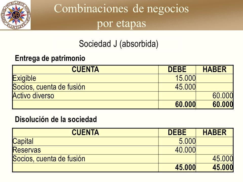 Combinaciones de negocios por etapas CUENTADEBEHABER Exigible15.000 Socios, cuenta de fusión45.000 Activo diverso60.000 CUENTADEBEHABER Capital5.000 R