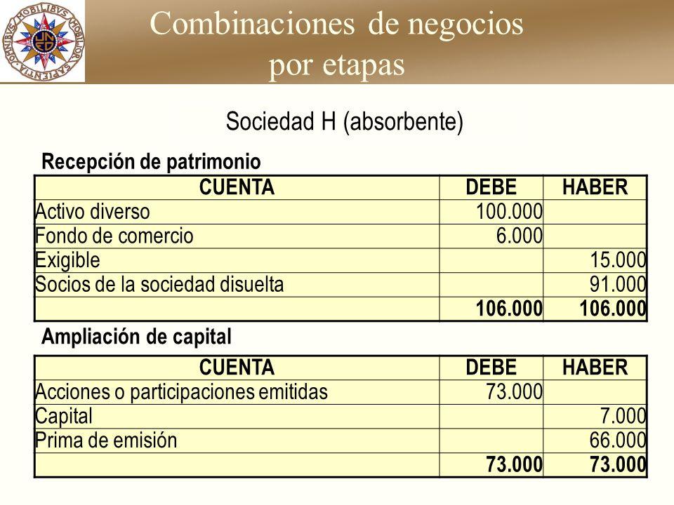 Combinaciones de negocios por etapas CUENTADEBEHABER Activo diverso100.000 Fondo de comercio6.000 Exigible15.000 Socios de la sociedad disuelta91.000