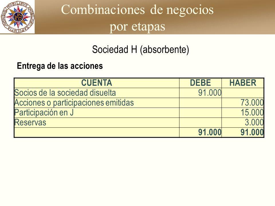 Combinaciones de negocios por etapas CUENTADEBEHABER Socios de la sociedad disuelta91.000 Acciones o participaciones emitidas73.000 Participación en J