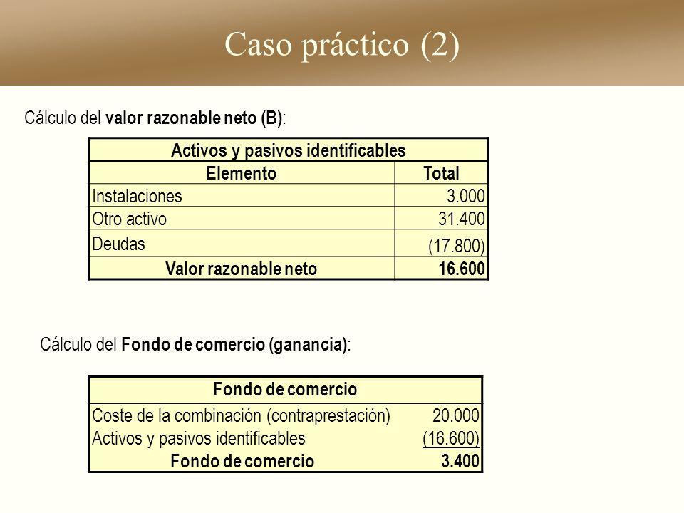 Caso práctico (2) Fondo de comercio Coste de la combinación (contraprestación)20.000 Activos y pasivos identificables(16.600) Fondo de comercio3.400 A