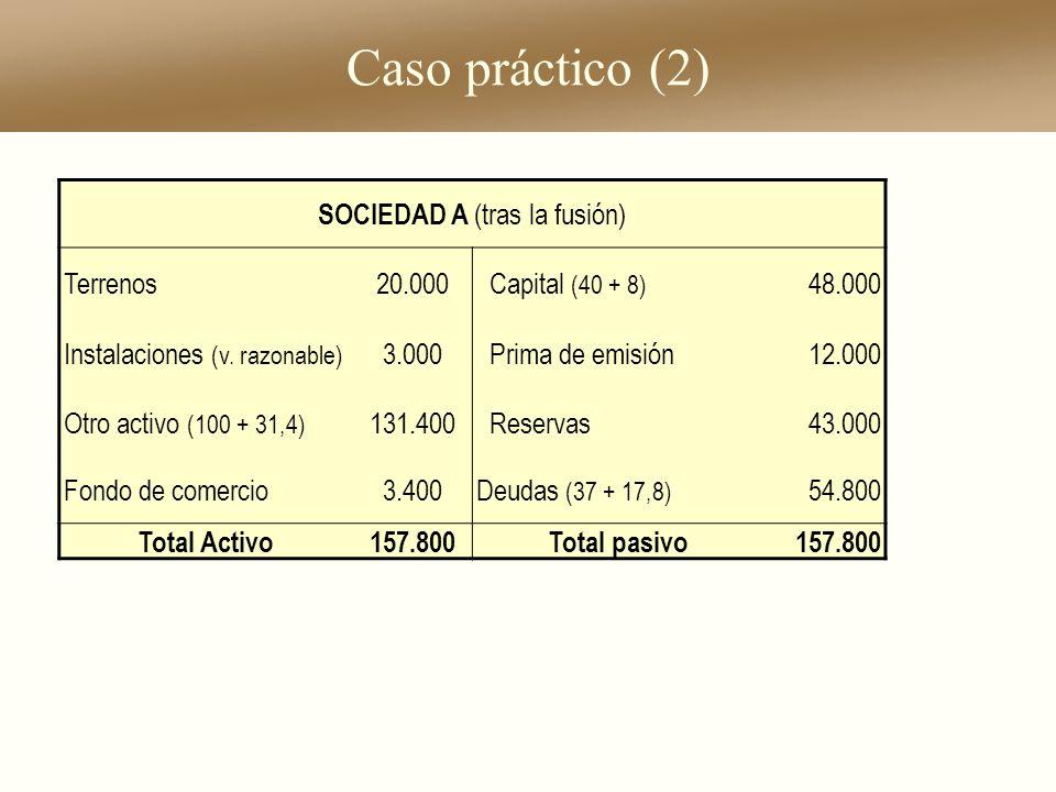 Caso práctico (2) SOCIEDAD A (tras la fusión) Terrenos20.000 Capital (40 + 8) 48.000 Instalaciones (v. razonable) 3.000 Prima de emisión12.000 Otro ac