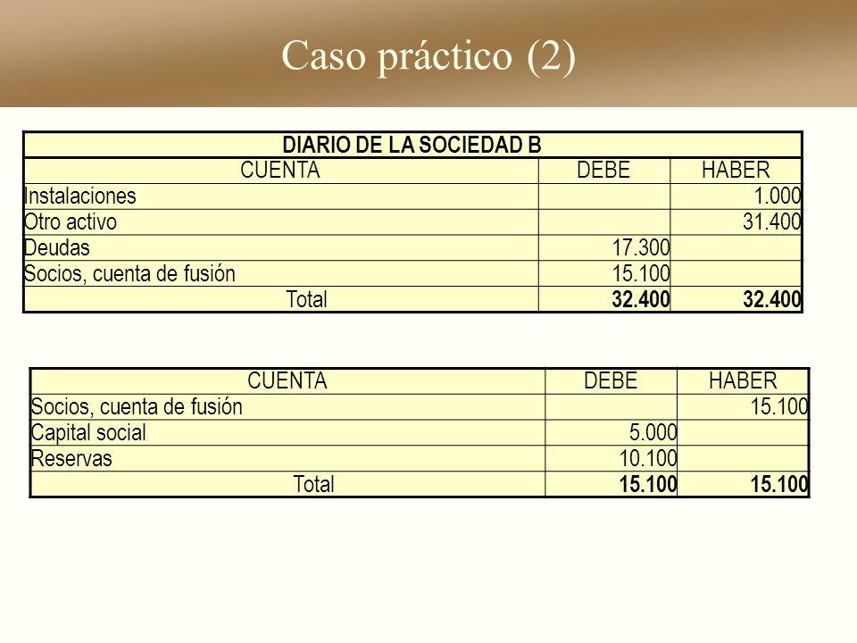 Caso práctico (2) CUENTADEBEHABER Socios, cuenta de fusión15.100 Capital social5.000 Reservas10.100 Total 15.100 DIARIO DE LA SOCIEDAD B CUENTADEBEHAB