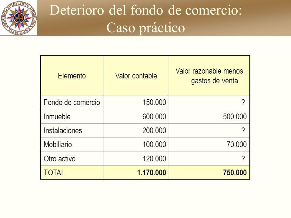 Deterioro del fondo de comercio: Caso práctico ElementoValor contable Valor razonable menos gastos de venta Fondo de comercio150.000? Inmueble600.0005