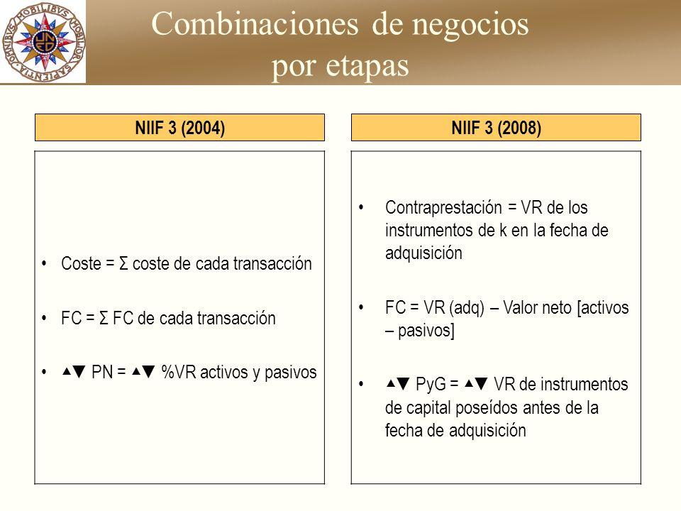 Combinaciones de negocios por etapas Coste = Σ coste de cada transacción FC = Σ FC de cada transacción PN = %VR activos y pasivos NIIF 3 (2004) Contra
