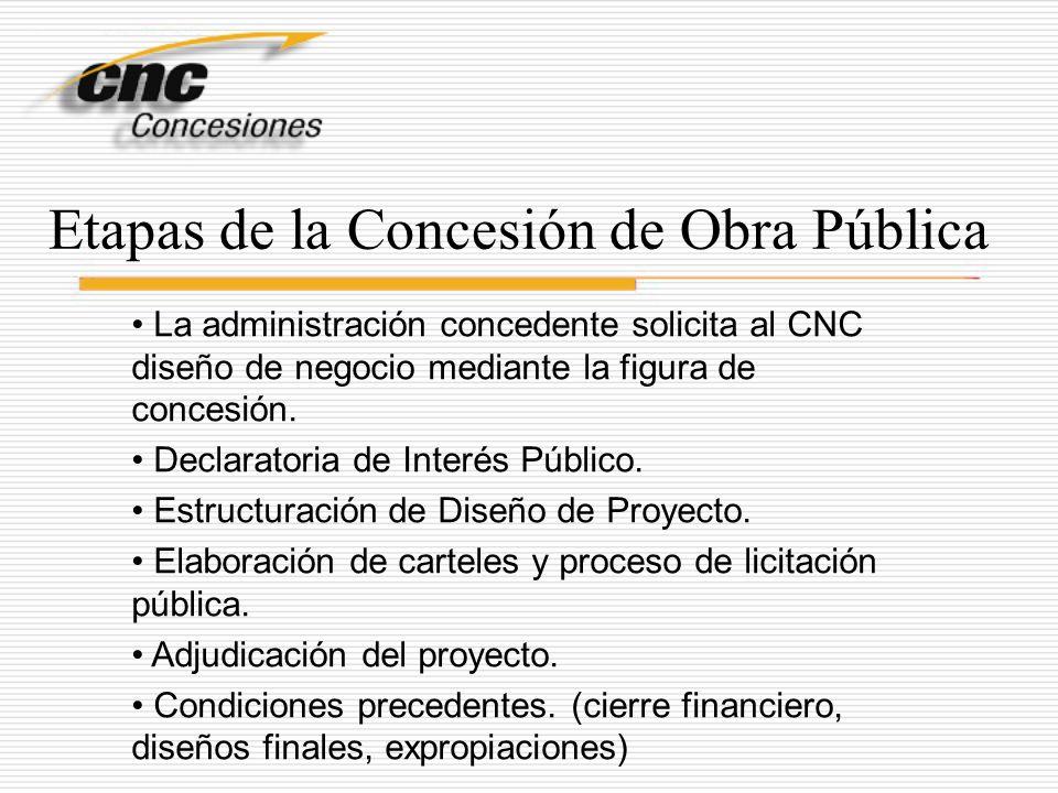 Etapas de la Concesión de Obra Pública La administración concedente solicita al CNC diseño de negocio mediante la figura de concesión. Declaratoria de