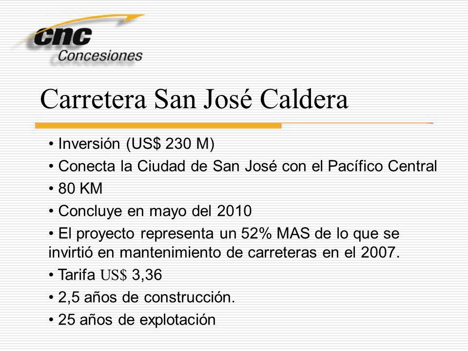 Carretera San José Caldera Inversión (US$ 230 M) Conecta la Ciudad de San José con el Pacífico Central 80 KM Concluye en mayo del 2010 El proyecto rep