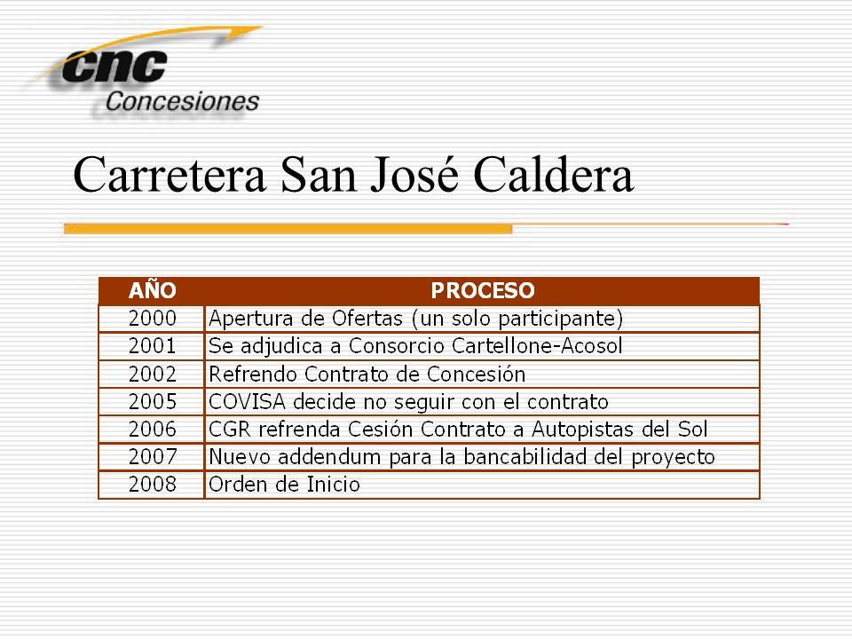Carretera San José Caldera
