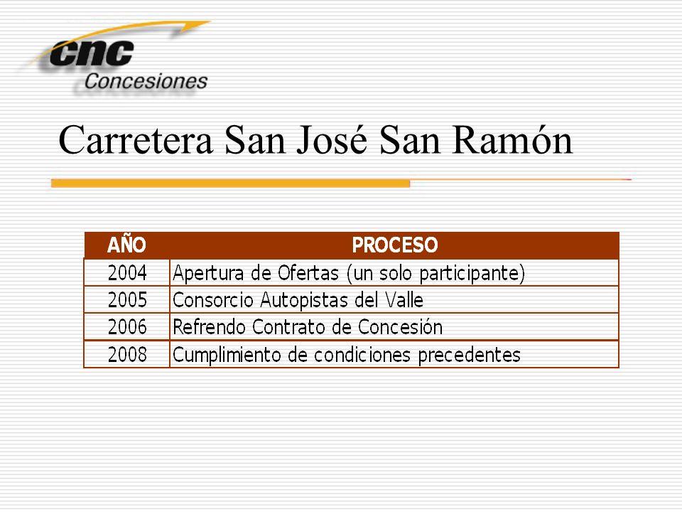 Carretera San José San Ramón