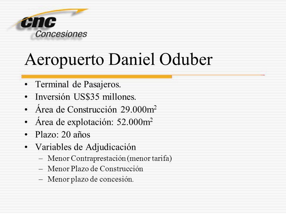 Aeropuerto Daniel Oduber Terminal de Pasajeros. Inversión US$35 millones. Área de Construcción 29.000m 2 Área de explotación: 52.000m 2 Plazo: 20 años