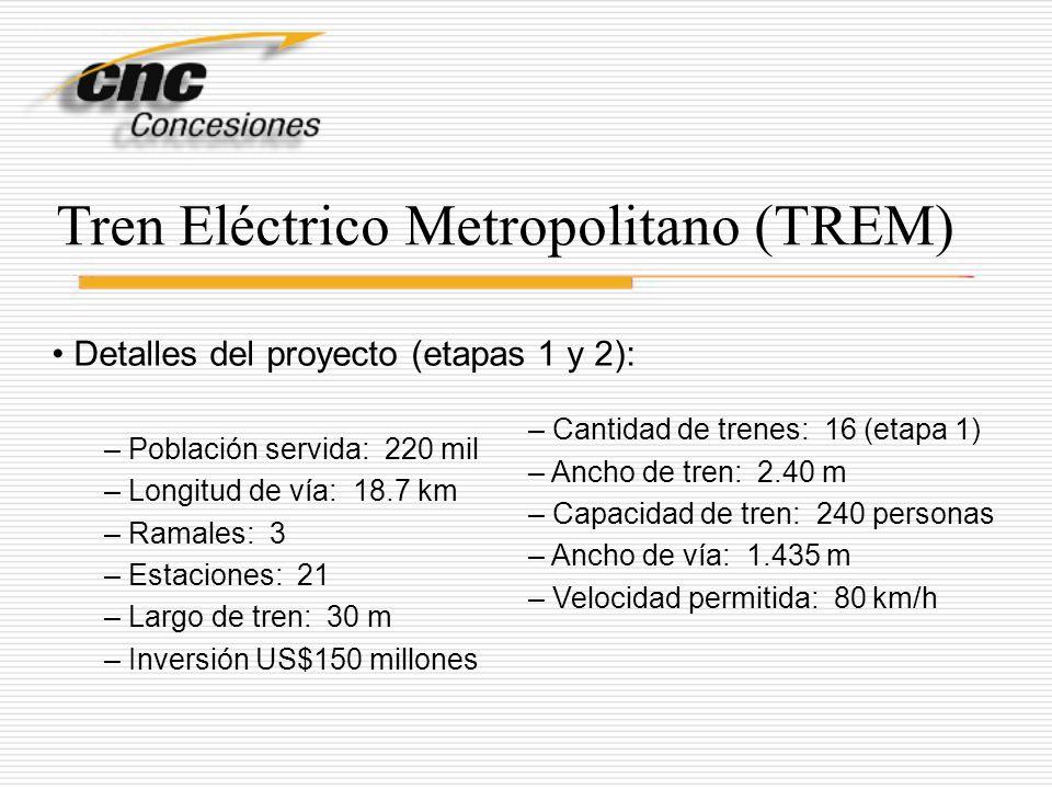 Tren Eléctrico Metropolitano (TREM) Detalles del proyecto (etapas 1 y 2): – Población servida: 220 mil – Longitud de vía: 18.7 km – Ramales: 3 – Estac