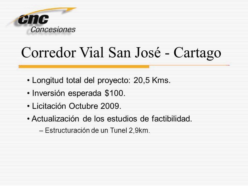 Corredor Vial San José - Cartago Longitud total del proyecto: 20,5 Kms. Inversión esperada $100. Licitación Octubre 2009. Actualización de los estudio
