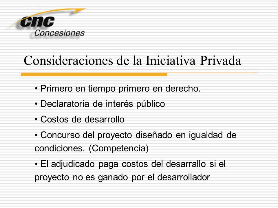 Consideraciones de la Iniciativa Privada Primero en tiempo primero en derecho. Declaratoria de interés público Costos de desarrollo Concurso del proye