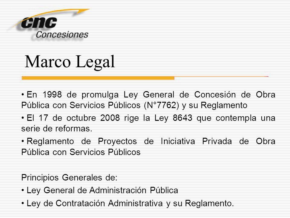 Marco Legal En 1998 de promulga Ley General de Concesión de Obra Pública con Servicios Públicos (N°7762) y su Reglamento El 17 de octubre 2008 rige la