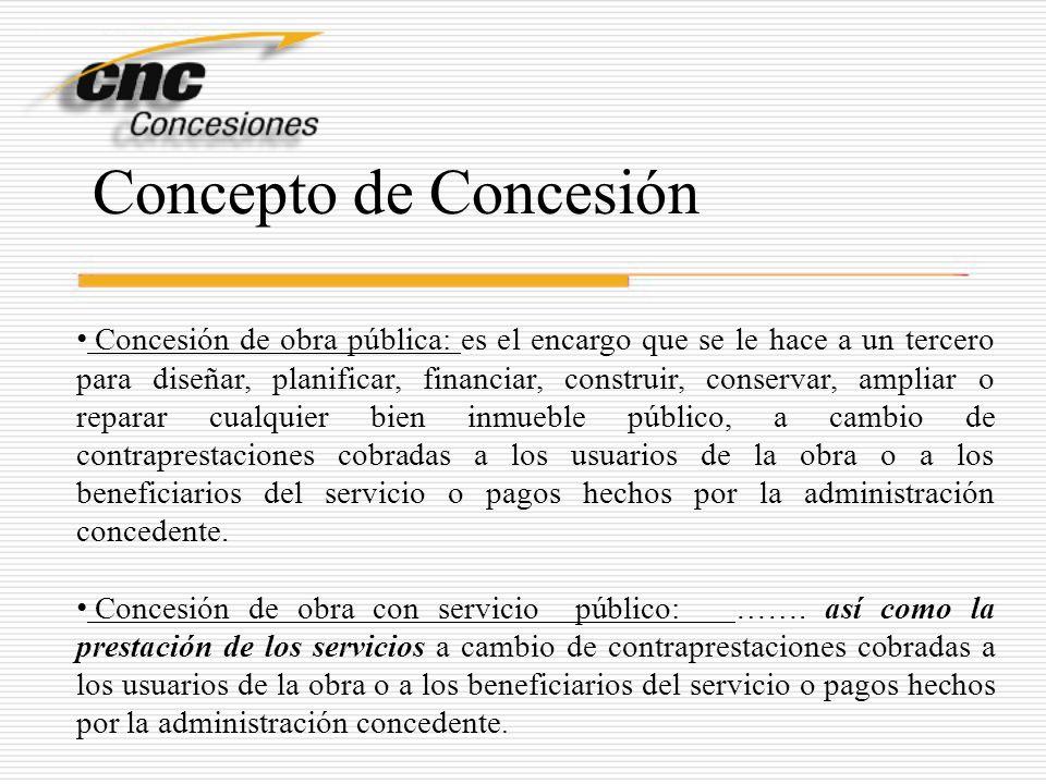 Concepto de Concesión Concesión de obra pública: es el encargo que se le hace a un tercero para diseñar, planificar, financiar, construir, conservar,